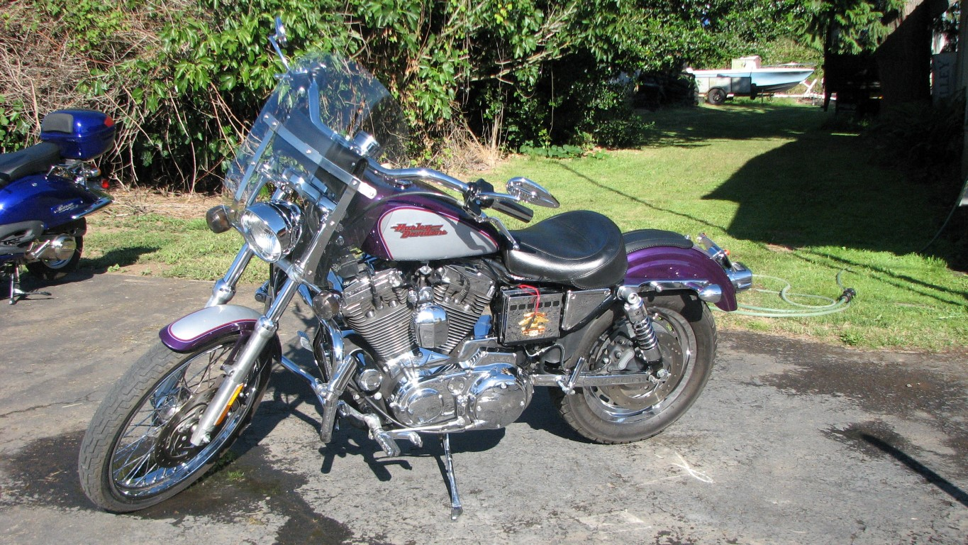 pre owned and used harley davidson and metric motorcycles. Black Bedroom Furniture Sets. Home Design Ideas